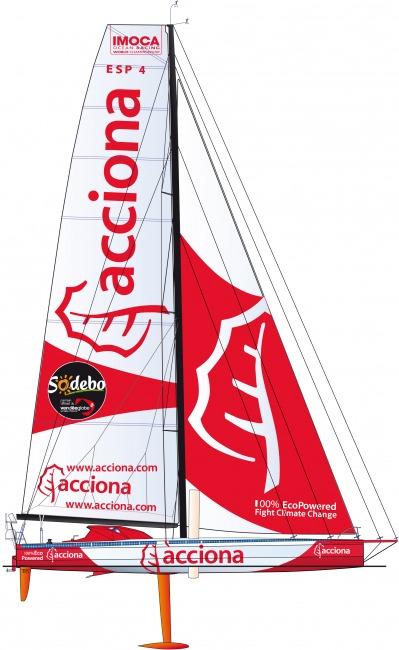 Team Acciona Sailing (@AccionaSailing)