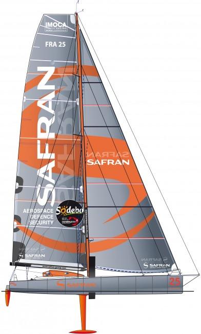 Safran Sailing Team (@SafranSailing)