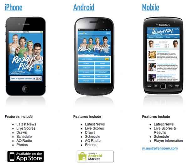 Application mobile - Australian Open