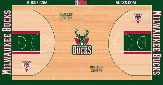 terrain de jeu des Bucks de Milwaukee