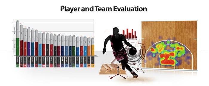 sportvu, un collecteur de données pour le basket