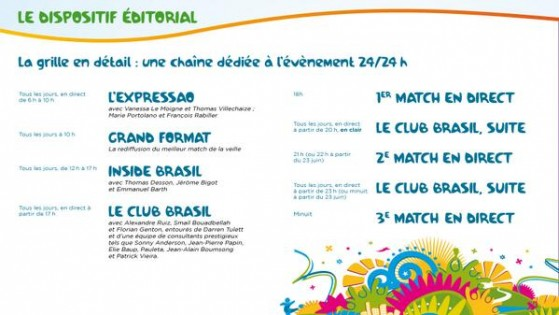 dispositif éditorial complet de beIN Sports pour la Coupe du Monde de football 2014
