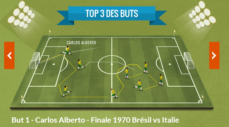 photo But Carlos Alberto Finale 1970 Brésil vs Italie