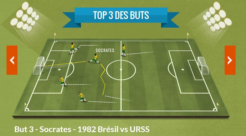 But de Socrates à la Coupe du Monde 1982 face à l'URSS