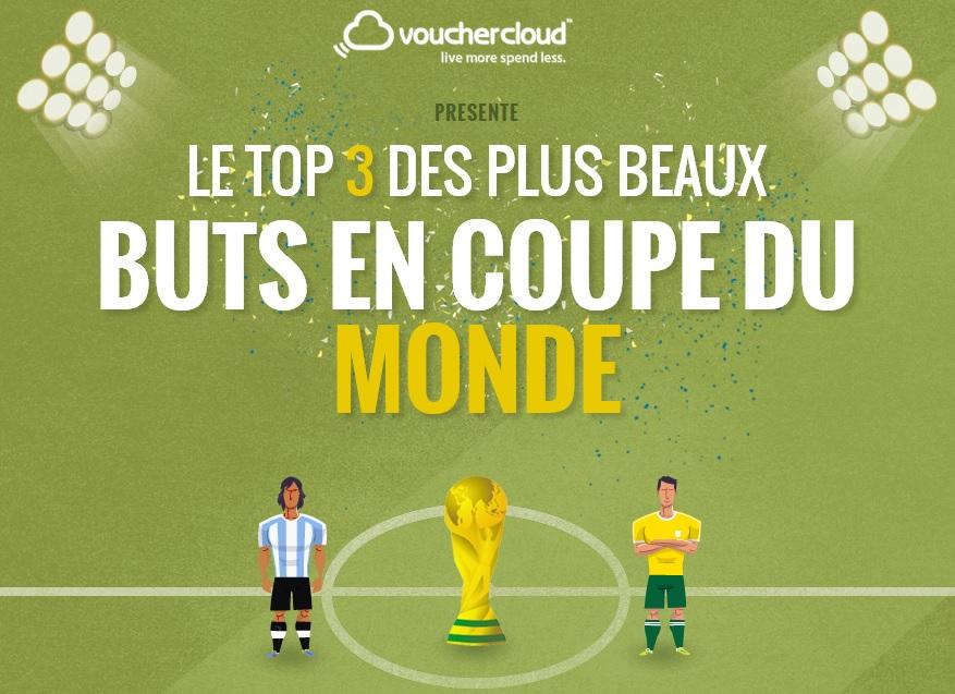 Coupe du monde top 3 des plus beaux buts - Tous les buts de la coupe du monde 2006 ...