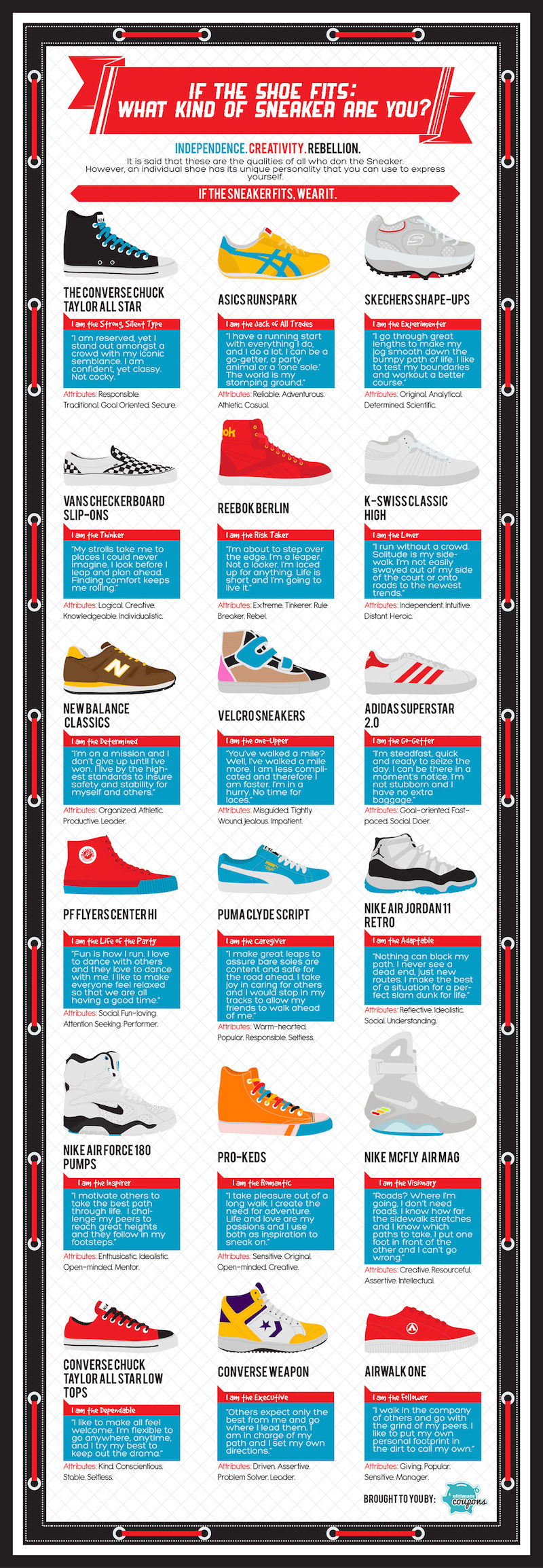 photo infographie sneakers1