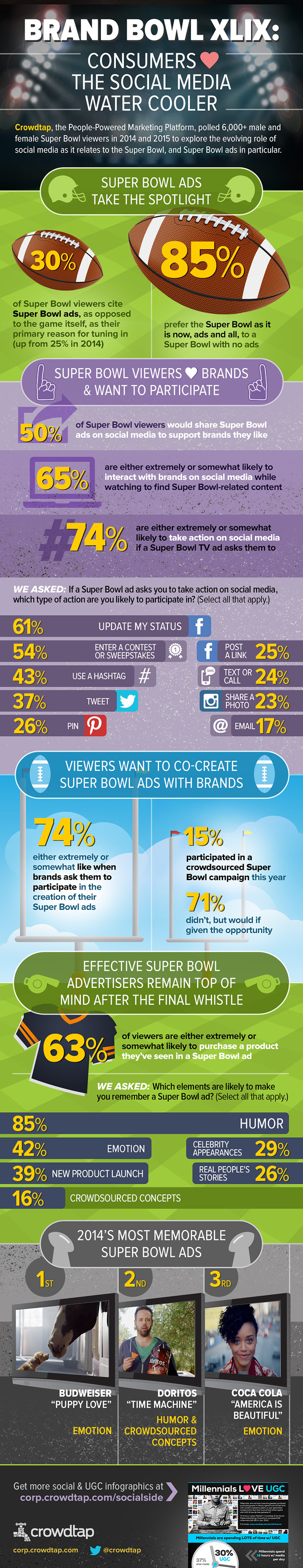 super-bowl-2015-infographie