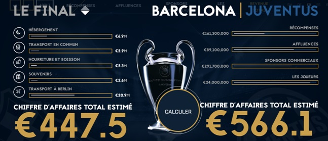 chiffres ligue des champions fc barcelone juventus