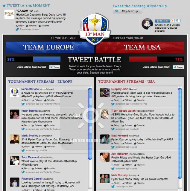 Tweet Battle - Ryder Cup 2012